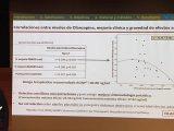 Evaluación de la utilidad de las concentraciones plasmáticas de olanzapina como indicadores del efecto temprano del fármaco en pacientes con primer episodio psicótico